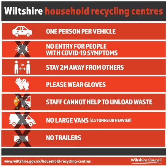 Wilts Council Reopens Recycling Centres